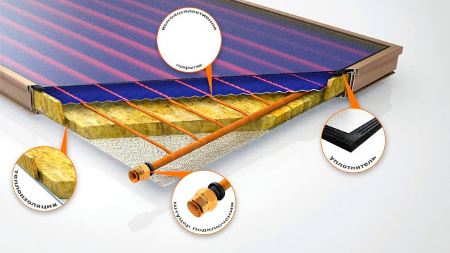 Как и из чего сделать солнечного коллектора сделать своими руками